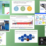 EUWP Industry workshop – a matchmaking event
